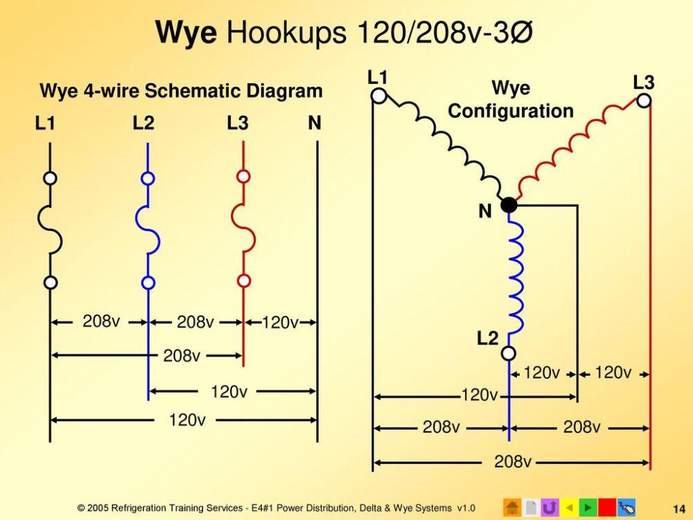 medium resolution of wye hookups 120 208v 3 l1 l3 wye 4 wire schematic diagram