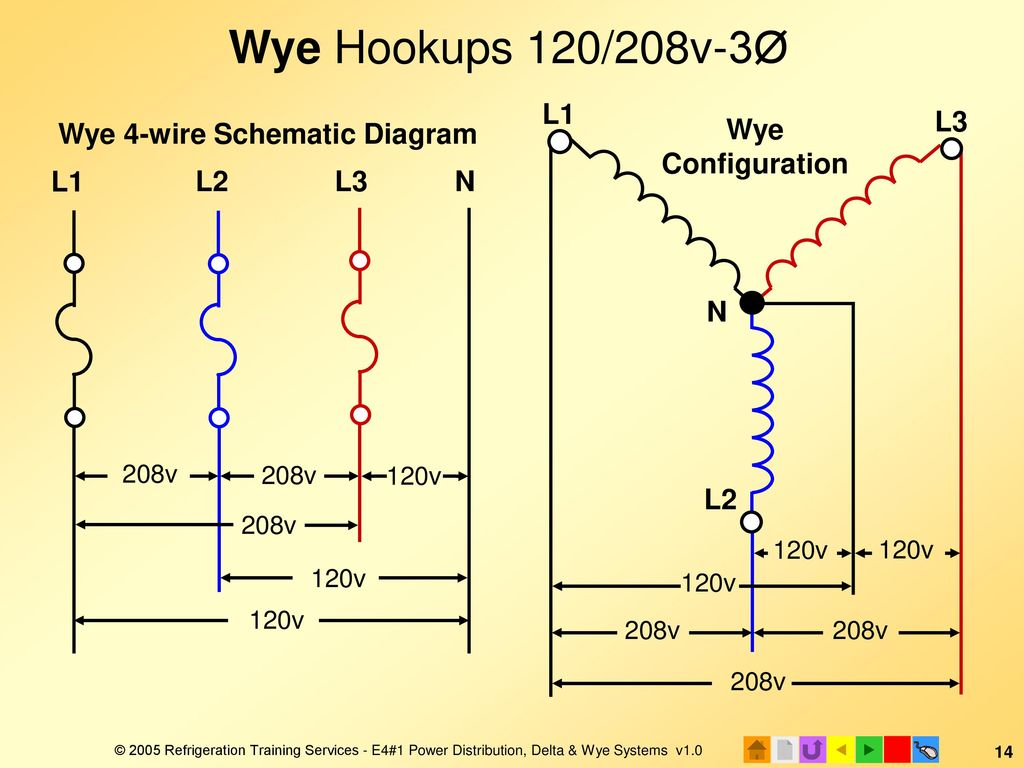 hight resolution of wye hookups 120 208v 3 l1 l3 wye 4 wire schematic diagram
