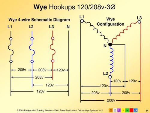small resolution of wye hookups 120 208v 3 l1 l3 wye 4 wire schematic diagram