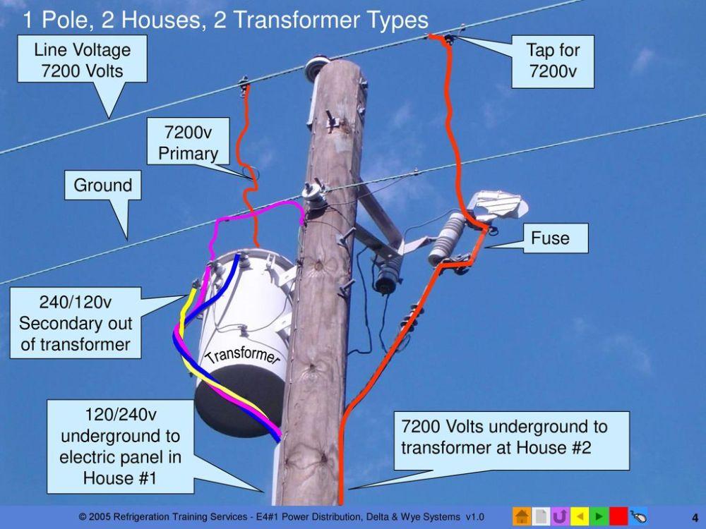 medium resolution of 220 single phase wiring diagram 240v electric baseboard heater wiring diagram ct meter wiring
