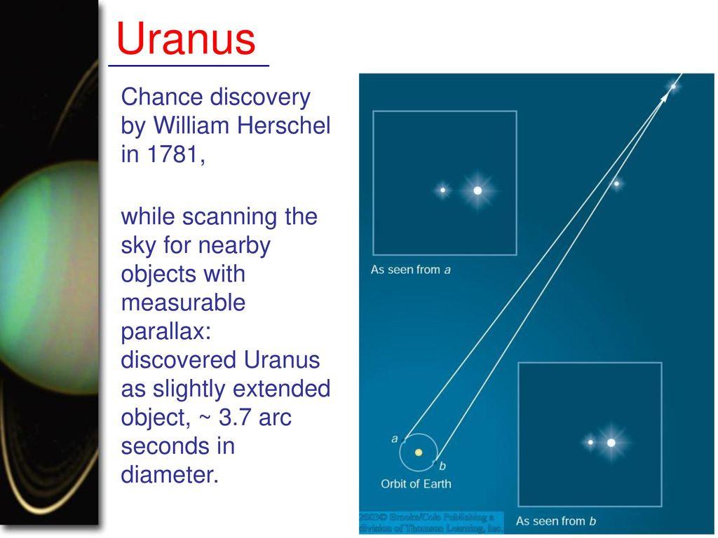 hight resolution of 2 uranus
