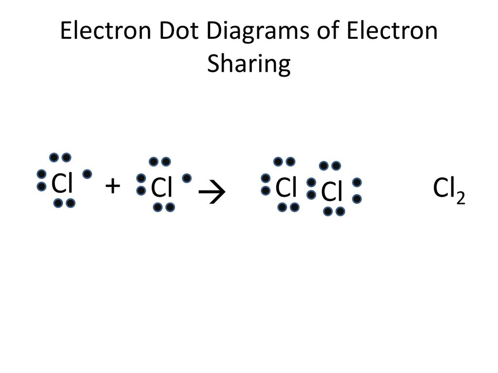 hight resolution of electron dot diagrams of electron sharing
