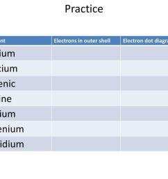 practice cesium calcium arsenic iodine barium selenium rubidium [ 1024 x 768 Pixel ]