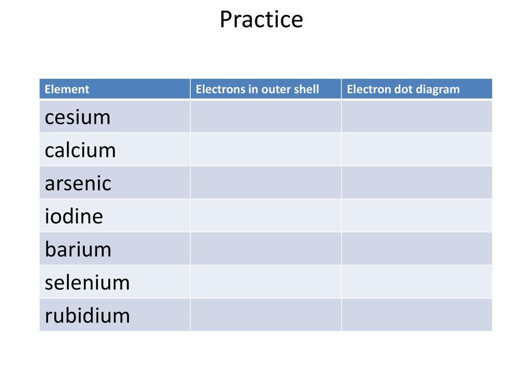 hight resolution of practice cesium calcium arsenic iodine barium selenium rubidium