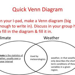 What Is A Venn Diagram In Writing 4age 16v Wiring For Best Library Happy Monday Missed You All Please Find Your New Seat Login To Rh Slideplayer Com