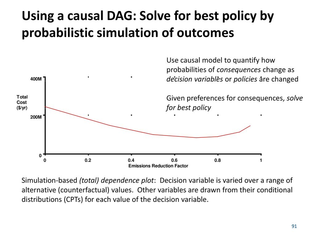 hight resolution of using a causal dag solve for best policy by probabilistic simulation of outcomes