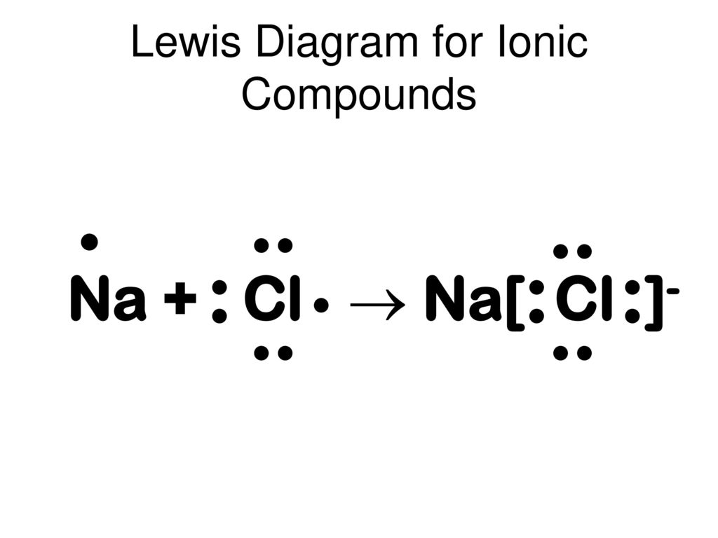 hight resolution of lewis diagram for ionic compounds