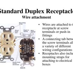 electrical receptacles ppt download standard receptacle wiring  [ 1024 x 768 Pixel ]