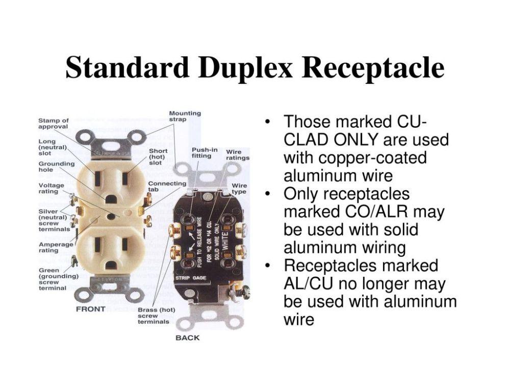 medium resolution of standard duplex receptacle