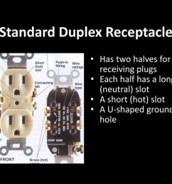 standard duplex receptacle [ 1024 x 768 Pixel ]
