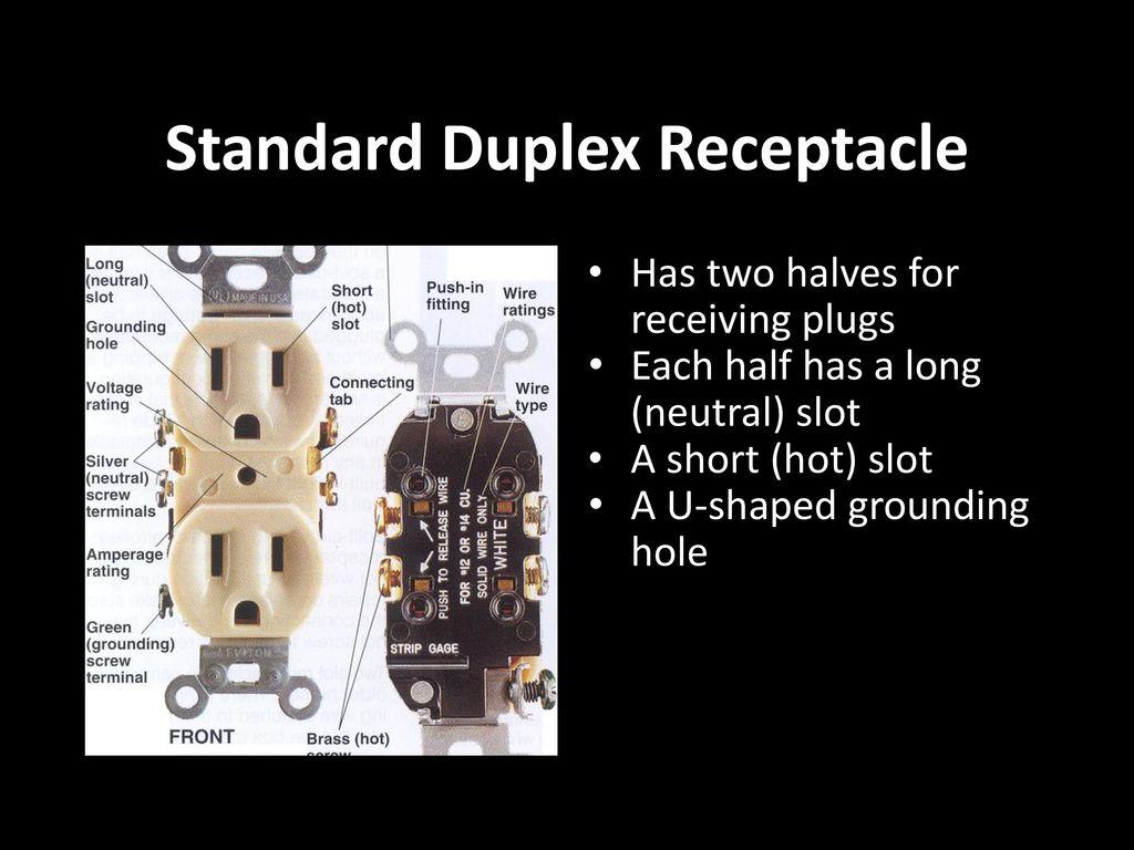 hight resolution of standard duplex receptacle