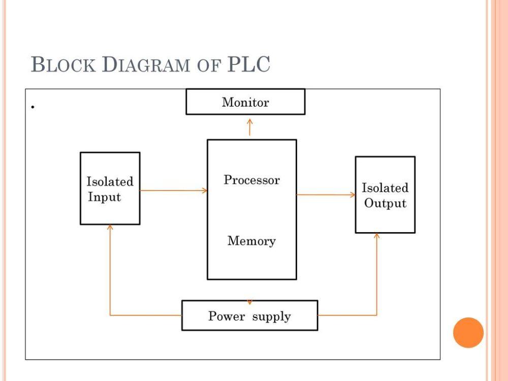 medium resolution of 11 block diagram