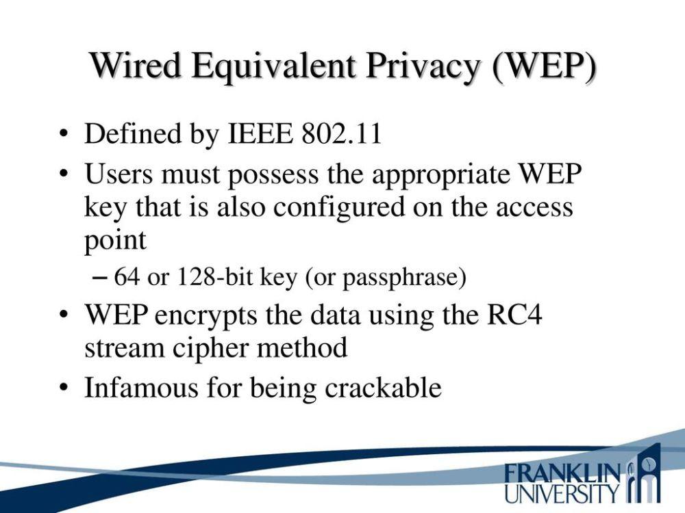 medium resolution of 50 wired equivalent