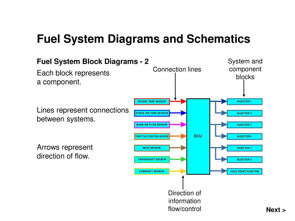 hight resolution of fuel system diagrams and schematics