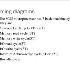 timing diagrams the 8085 microprocessor has 7 basic machine cycle they are 1  [ 1024 x 768 Pixel ]