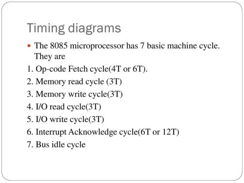 small resolution of timing diagrams the 8085 microprocessor has 7 basic machine cycle they are 1