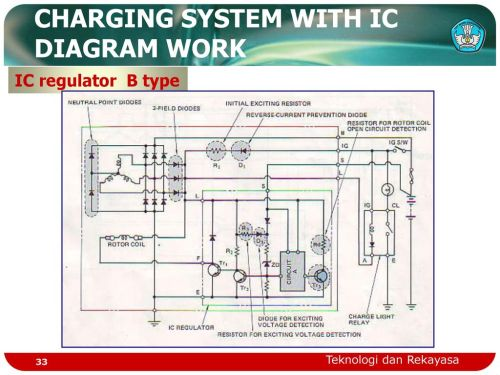 small resolution of 33 charging system with ic diagram work