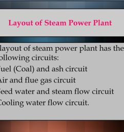 layout of steam power plant [ 1024 x 768 Pixel ]