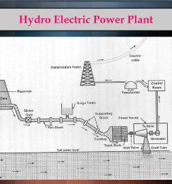 33 hydro electric power plant [ 1024 x 768 Pixel ]