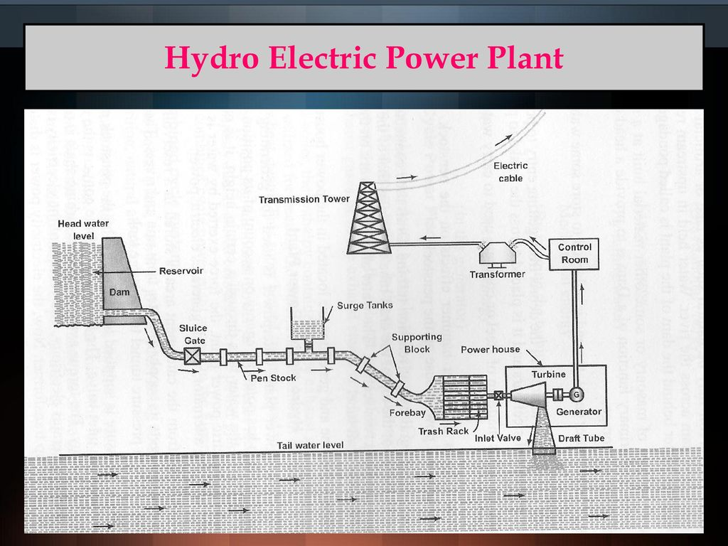 hight resolution of 33 hydro electric power plant