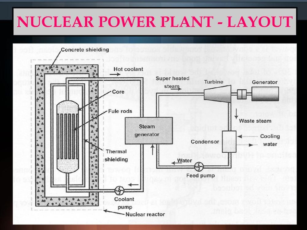 medium resolution of 43 nuclear power plant layout