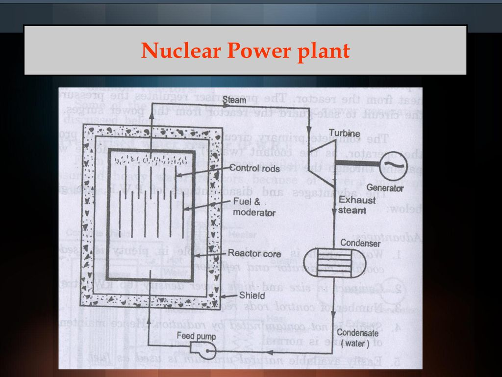 hight resolution of 44 nuclear power plant