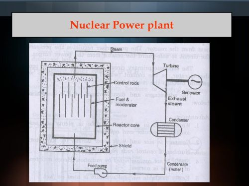 small resolution of 44 nuclear power plant