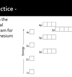 11 practice fill in the orbital diagram for magnesium [ 1024 x 768 Pixel ]
