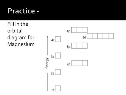 small resolution of 11 practice fill in the orbital diagram for magnesium