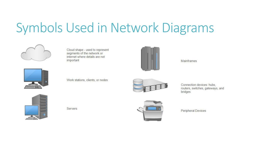 what is a network diagram and why it important kenwood excelon dnx8120 wiring diagrams ppt download 49 symbols