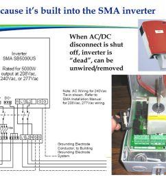 starter wiring ms dc disconnect wire diagram on welding diagram piping diagram starter diagram  [ 1024 x 768 Pixel ]