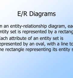 e r diagrams in an entity relationship diagram each entity set is represented [ 1024 x 768 Pixel ]