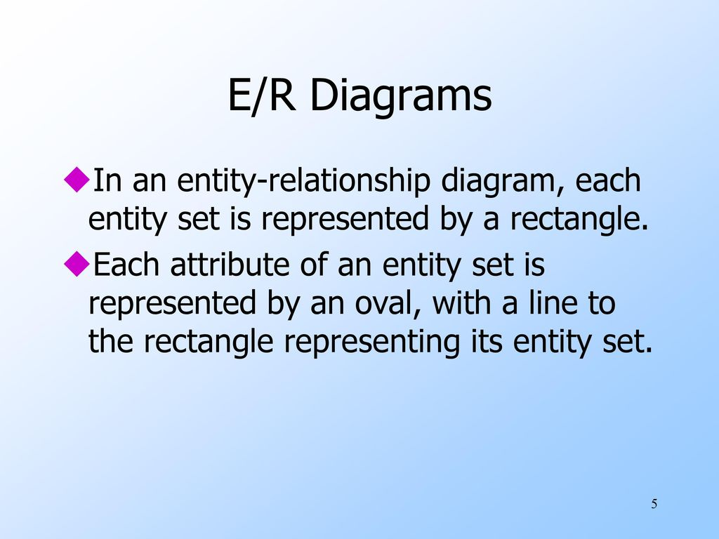 hight resolution of e r diagrams in an entity relationship diagram each entity set is represented