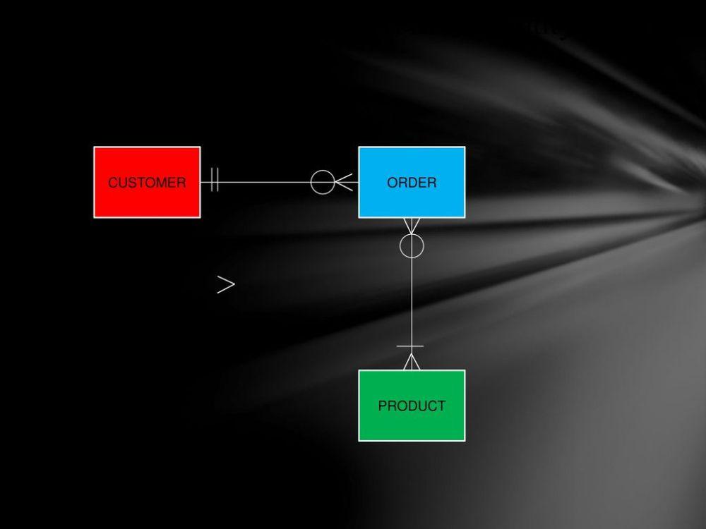 medium resolution of 4 step