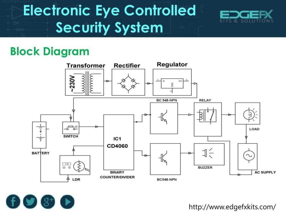 medium resolution of 3 electronic eye controlled security system block diagram