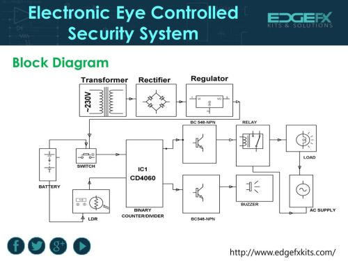 small resolution of 3 electronic eye controlled security system block diagram