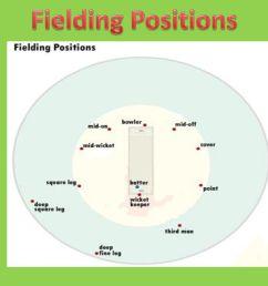 8 fielding positions [ 1024 x 768 Pixel ]