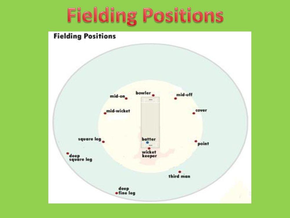 medium resolution of 8 fielding positions