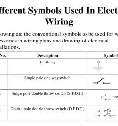 different symbols used in electric wiring [ 1024 x 768 Pixel ]