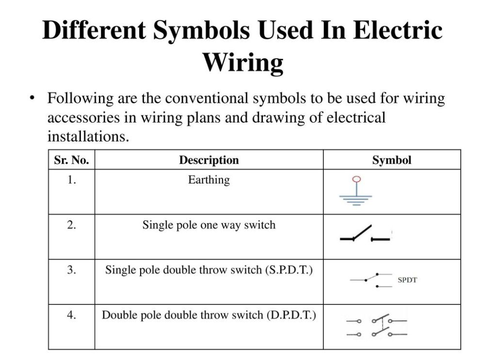 medium resolution of different symbols used in electric wiring