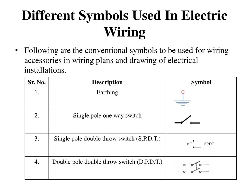hight resolution of different symbols used in electric wiring