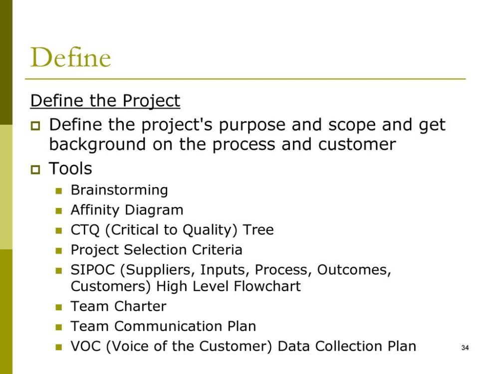 medium resolution of define define the project
