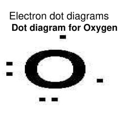 34 electron dot diagrams dot diagram for oxygen [ 1024 x 768 Pixel ]