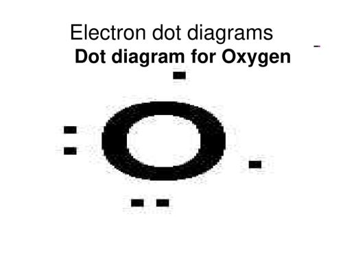 small resolution of 34 electron dot diagrams dot diagram for oxygen