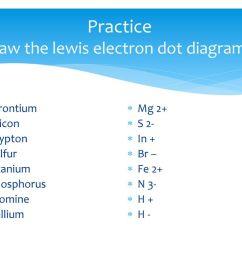 practice draw the lewis electron dot diagrams  [ 1024 x 768 Pixel ]