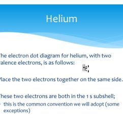 helium the electron dot diagram for helium with two valence electrons is as follows [ 1024 x 768 Pixel ]
