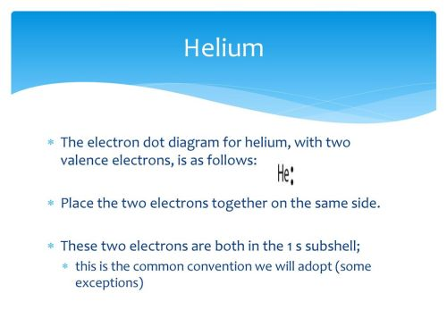 small resolution of helium the electron dot diagram for helium with two valence electrons is as follows