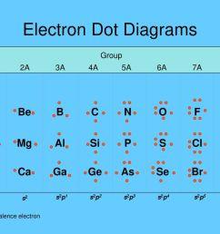 dot diagram silicon simple wiring schema lewis dot diagram of germanium dot diagram silicon [ 1024 x 768 Pixel ]