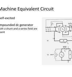 dc ac machines ppt download gear motor wiring diagram dc generator wiring diagram [ 1024 x 768 Pixel ]