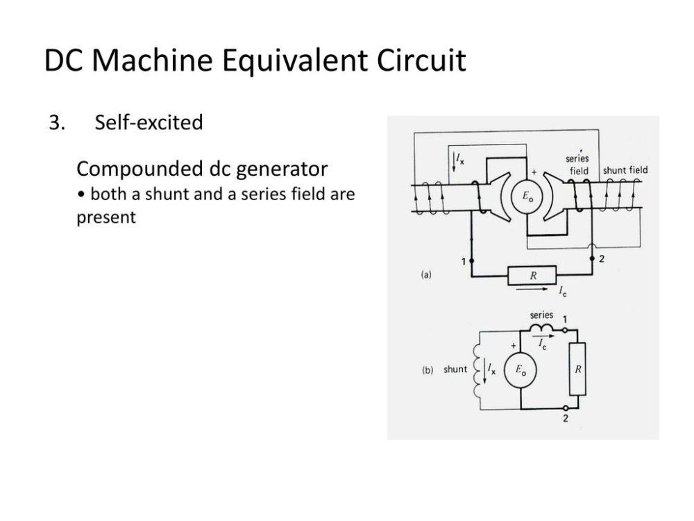 medium resolution of dc ac machines ppt download gear motor wiring diagram dc generator wiring diagram